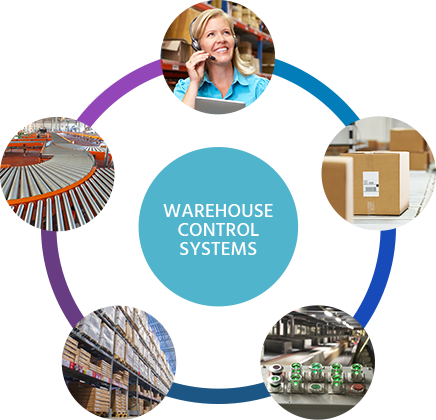 WCS: Warehouse Control Systems